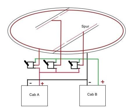 ho railroad wiring diagrams model railroad wiring #4