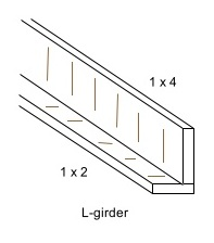 L-girder beam for model railroad benchwork