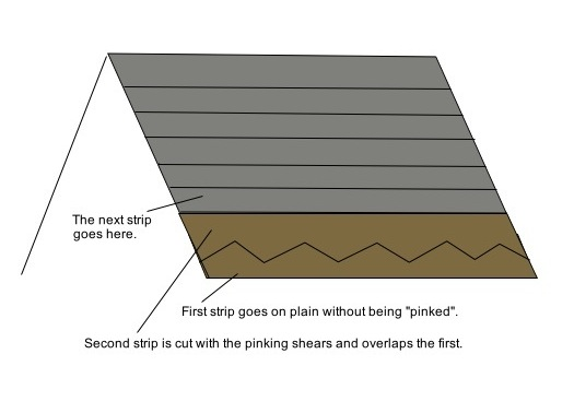 Making shingles for a roof.