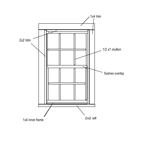 Scratchbuilding a window with styrene strips